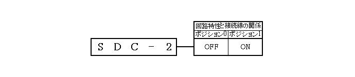 プルチェーンスイッチ02シリーズの形名体系