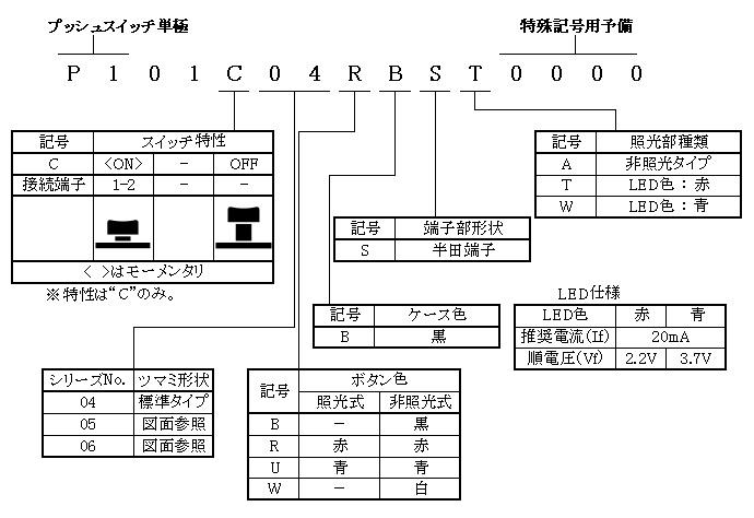 プッシュスイッチ単極04シリーズの形名体系