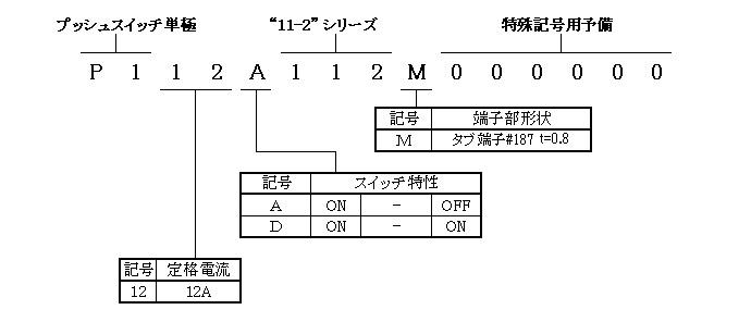 プッシュスイッチ単極11-2シリーズの形名体系