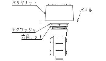 プッシュスイッチPV3-163Lシリーズパネル取付注意事項